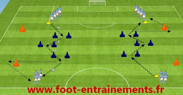 conduite-balle-physique-entrainement-de-foot