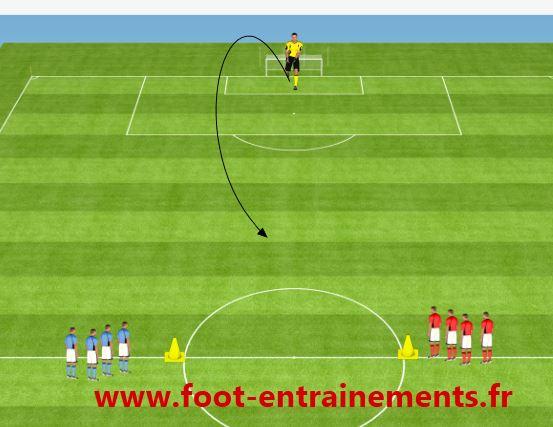 Exercice au duel football