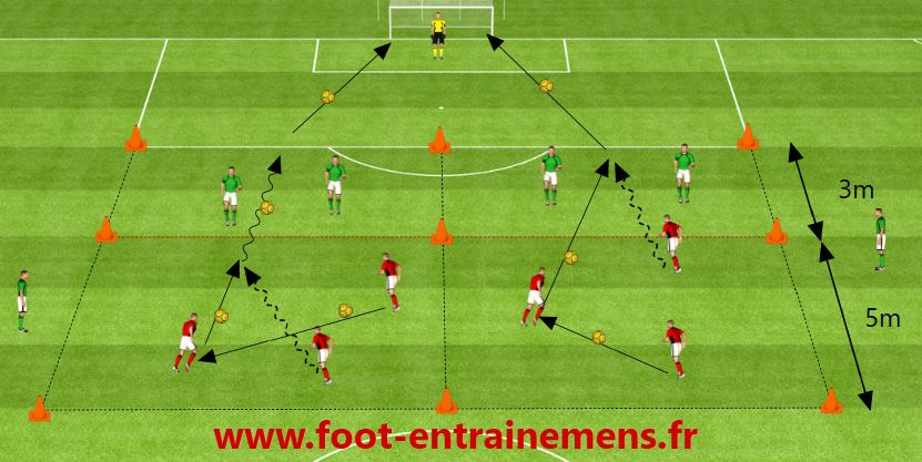 exercice defense football