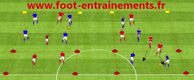 Jeu d'échauffement - Foot-Entrainements