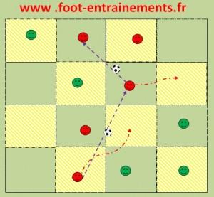 Exercicce de foot et de passe
