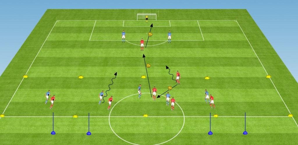 Exercice football jeu rapide