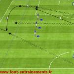 Exercice Football profondeur centre