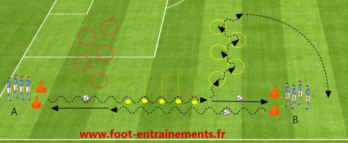 exercices techniques Archives - Foot-Entrainements