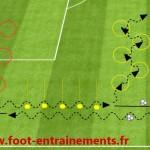 Exercice de foot pour debutant