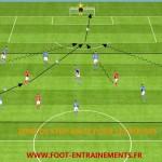 exercice football contre attaque