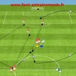 Exercice foot fixer-renverser