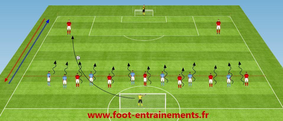Foot-Entrainements - Page 10 sur 19 - FOOT ENTRAINEMENTS