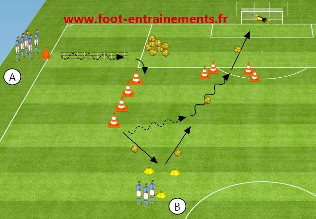 entrainements offensif Archives - Foot-Entrainements