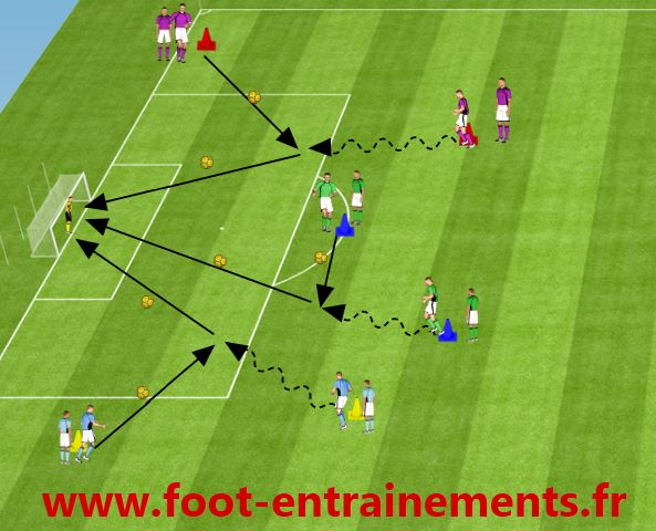 Exercice Foot Angles Frappe