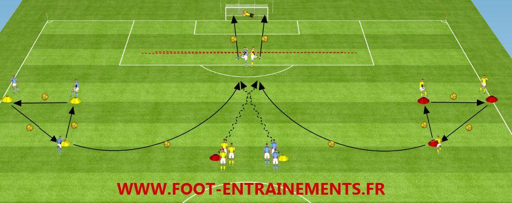 Exercice physique avec ballon - Foot-Entrainements