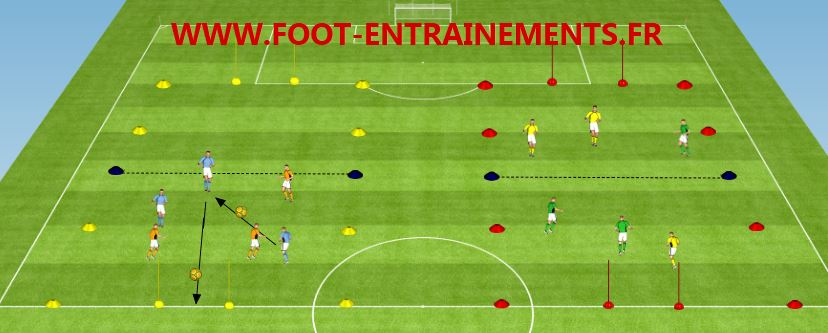 entrainements de foot