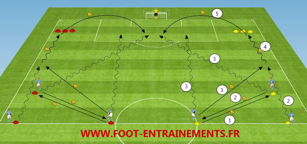 exercices tactiques football pdf à