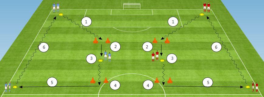 Entrainement de foot physique et controle