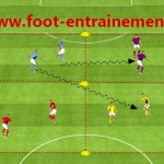 Exercice pressing foot