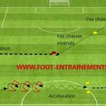 Parcours_Physique_football