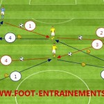 Exercice Foot Passe 1 touche