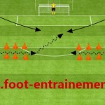 Football rapidité d'exécution