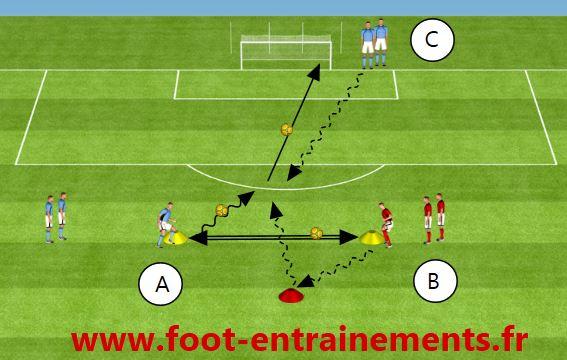 Exercice reactivite foot