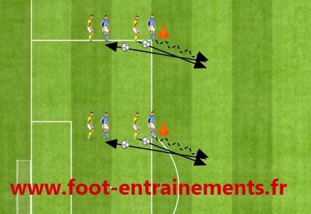 ecole de foot - controle passe retrait