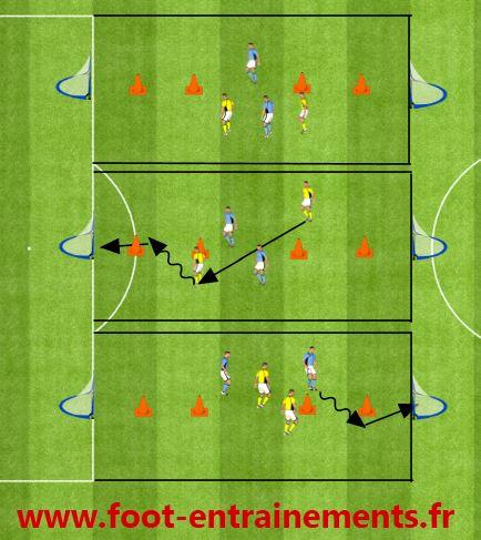 exercice technique ecole de foot