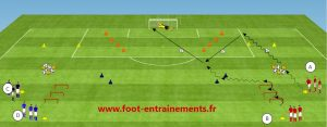 exercice de foot vivacite-retrait