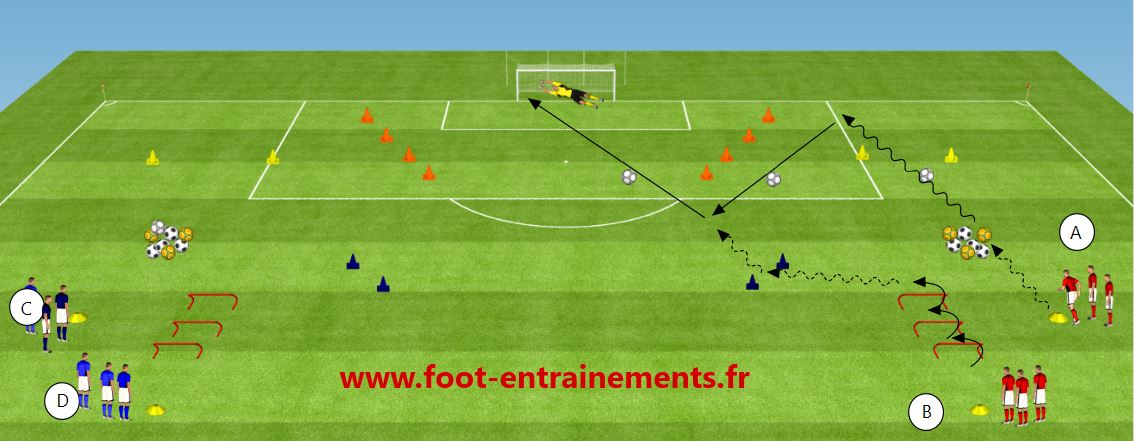 foot entrainements exercices de foot gratuit toutes cat gories. Black Bedroom Furniture Sets. Home Design Ideas