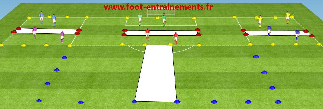 tennis_ballon fooball entrainements