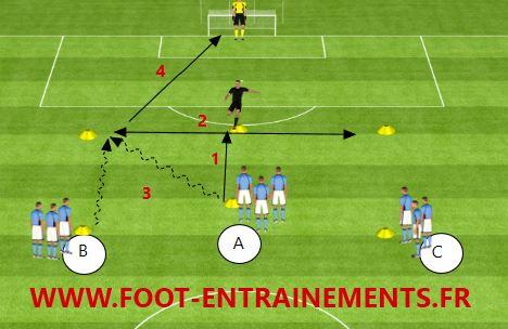 exercice foot reactivite