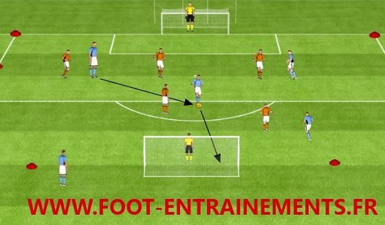 Foot-Entrainements – Exercices de Foot GRATUIT
