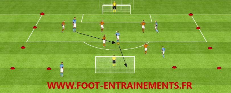 Exercice-foot-en-inferiorité-numérique