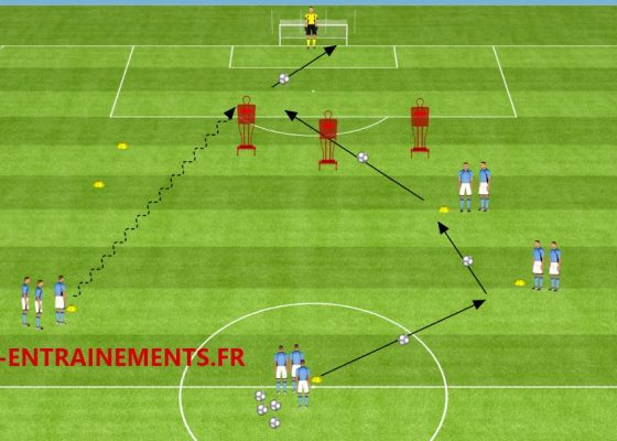 dos defense foot exercice