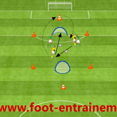 Defense foot inferiorité numérique