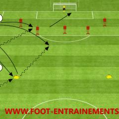 Passe Centre profondeur foot entrainements