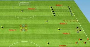 pliometrie football parcours training